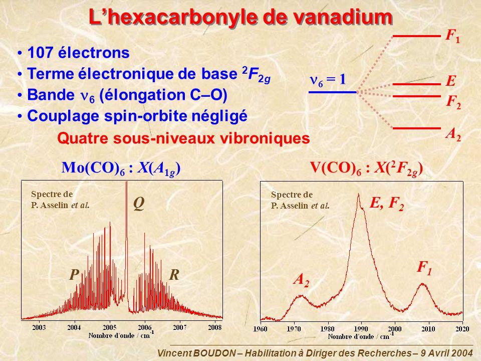 Vincent BOUDON – Habilitation à Diriger des Recherches – 9 Avril 2004 Lhexacarbonyle de vanadium 107 électrons Terme électronique de base 2 F 2g Bande
