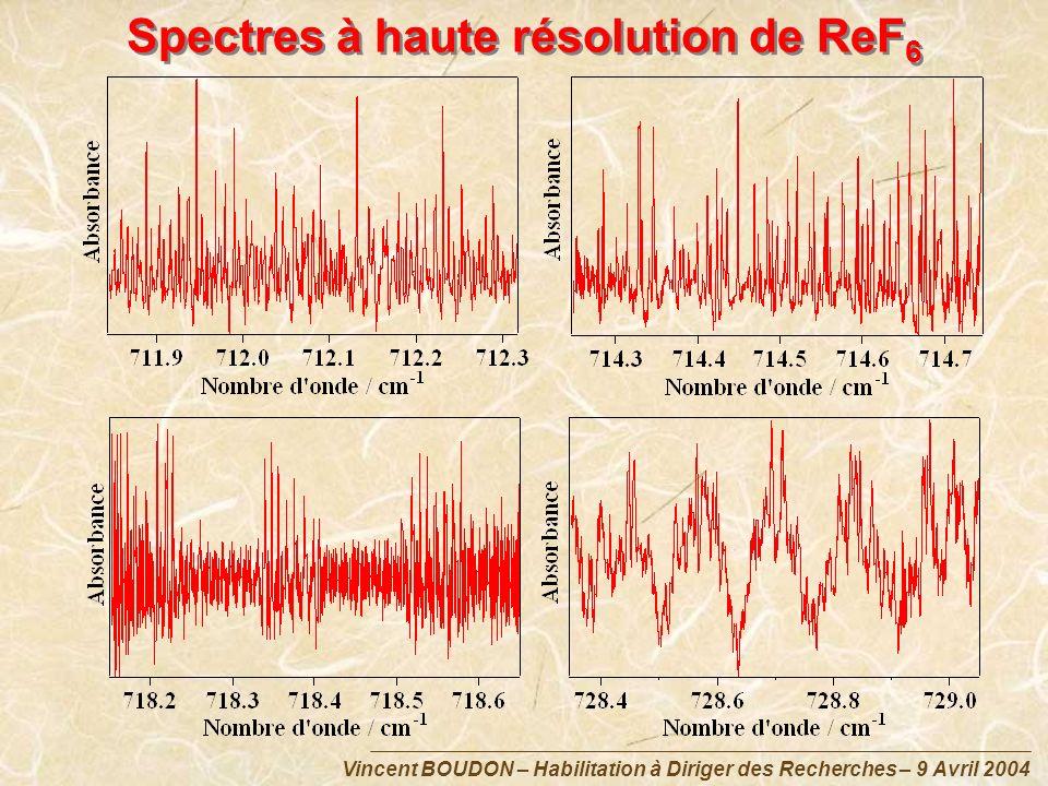 Vincent BOUDON – Habilitation à Diriger des Recherches – 9 Avril 2004 Spectres à haute résolution de ReF 6