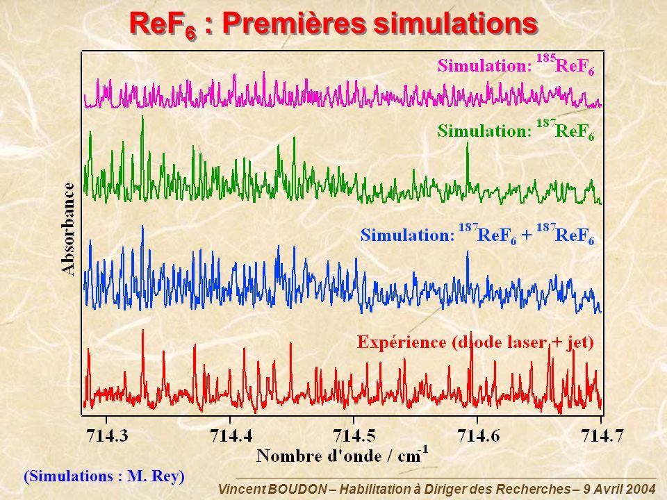 Vincent BOUDON – Habilitation à Diriger des Recherches – 9 Avril 2004 ReF 6 : Premières simulations (Simulations : M. Rey)