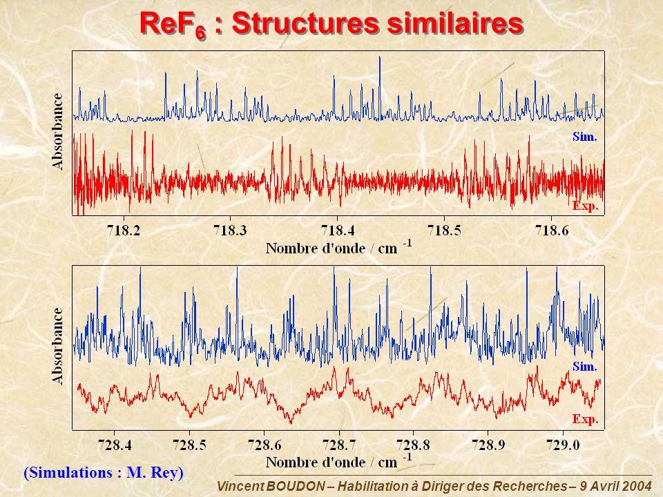 Vincent BOUDON – Habilitation à Diriger des Recherches – 9 Avril 2004 ReF 6 : Structures similaires (Simulations : M. Rey)