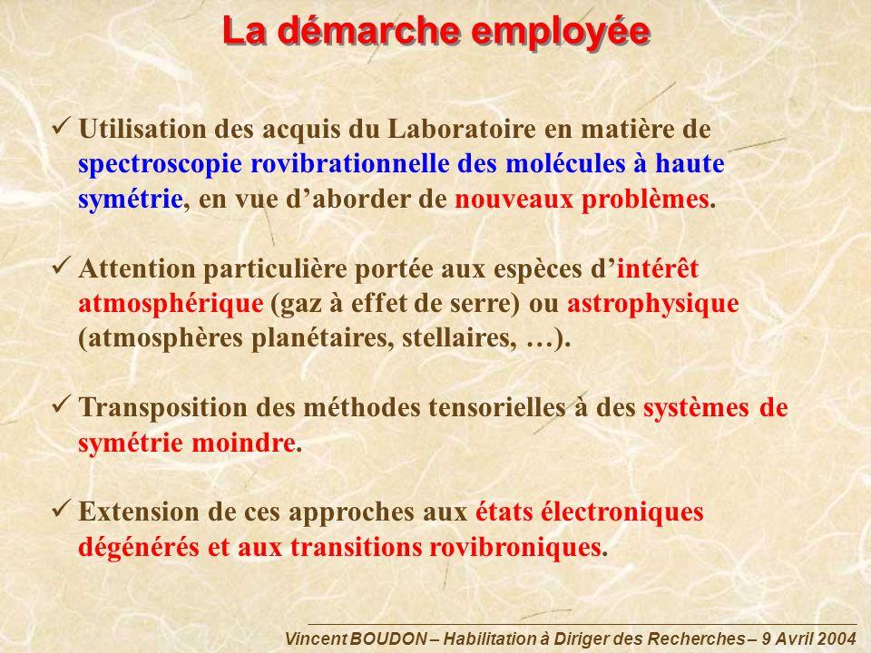Vincent BOUDON – Habilitation à Diriger des Recherches – 9 Avril 2004 La démarche employée Utilisation des acquis du Laboratoire en matière de spectro