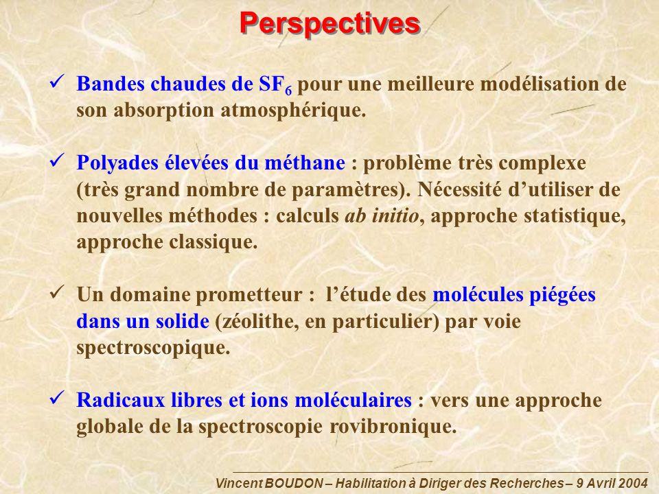 Vincent BOUDON – Habilitation à Diriger des Recherches – 9 Avril 2004 Perspectives Bandes chaudes de SF 6 pour une meilleure modélisation de son absor
