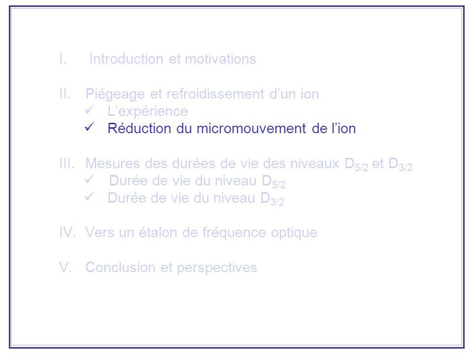 I. Introduction et motivations II.Piégeage et refroidissement dun ion Lexpérience Réduction du micromouvement de lion III.Mesures des durées de vie de