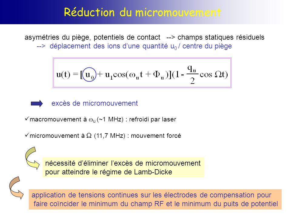 Réduction du micromouvement asymétries du piège, potentiels de contact --> champs statiques résiduels --> déplacement des ions dune quantité u 0 / cen