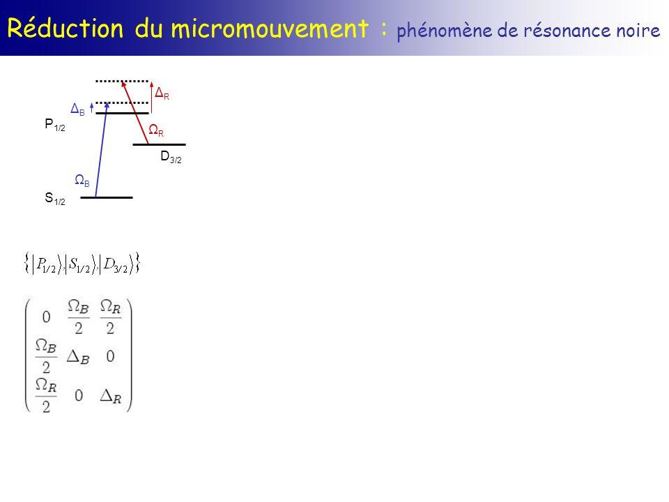 Réduction du micromouvement : phénomène de résonance noire S 1/2 P 1/2 D 3/2 ΩBΩB ΩRΩR ΔBΔB ΔRΔR couplage nul condition de RN : R = B fluorescence nul
