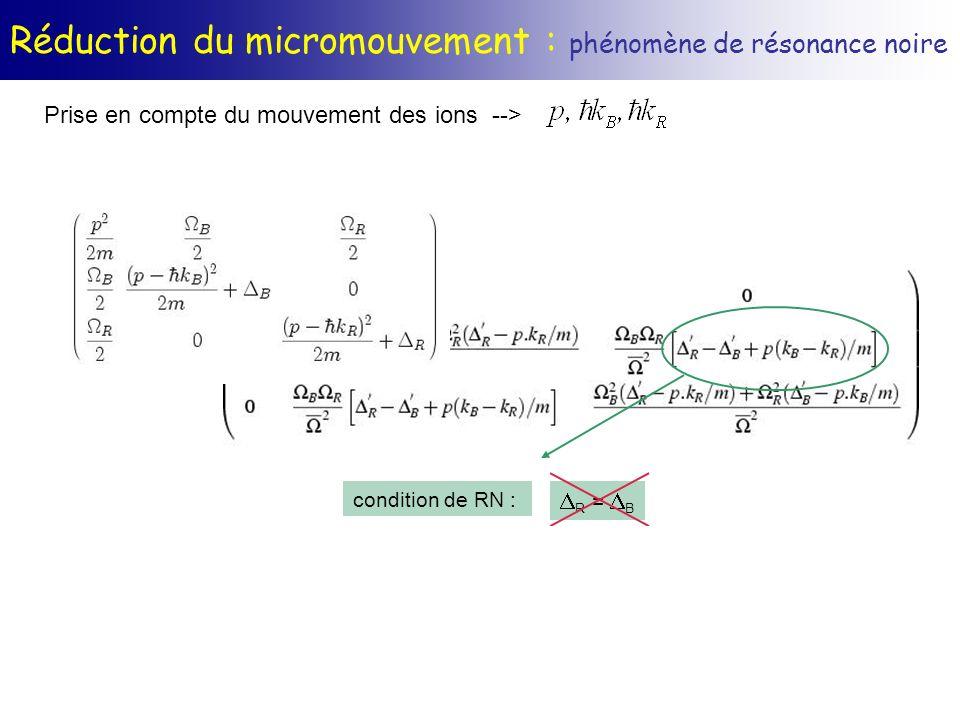 Réduction du micromouvement : phénomène de résonance noire Prise en compte du mouvement des ions --> condition de RN : R = B fluctuations à cause du m