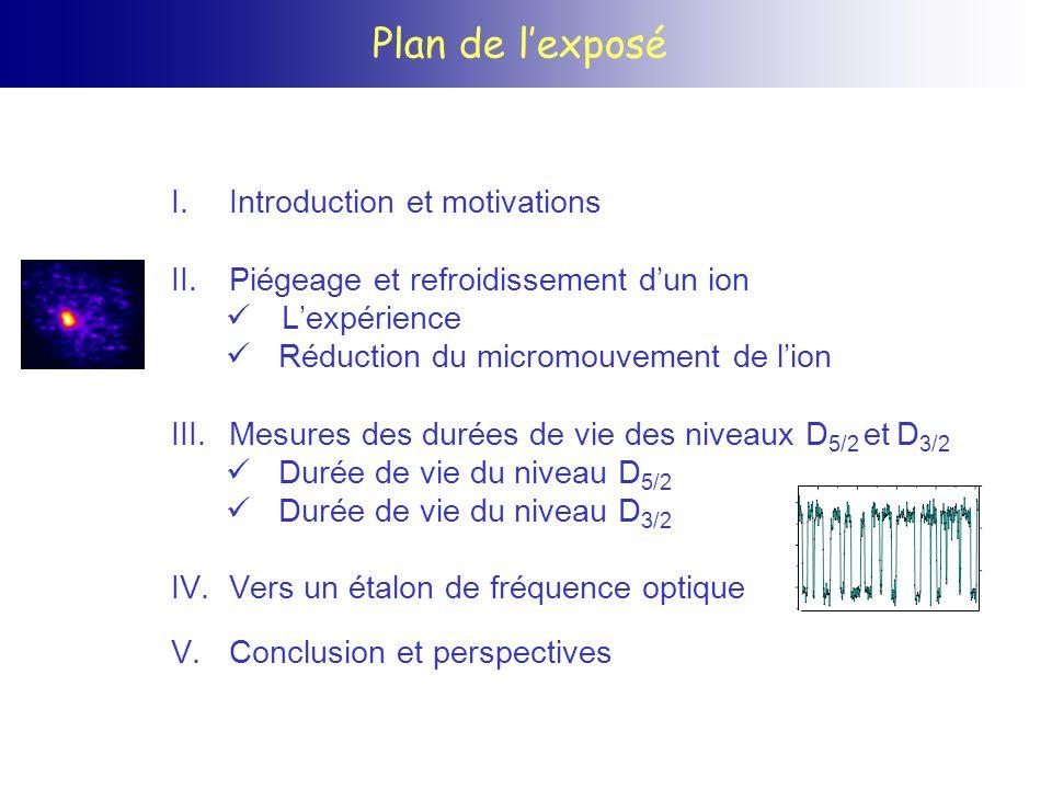 I.Introduction et motivations II.Piégeage et refroidissement dun ion Lexpérience Réduction du micromouvement de lion III.Mesures des durées de vie des