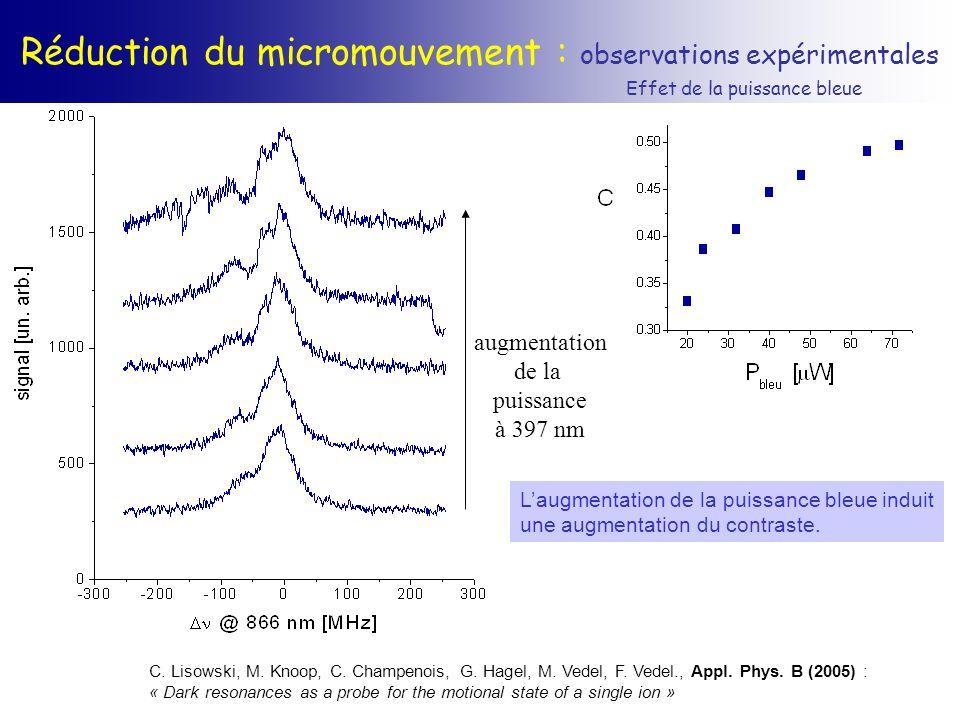 Réduction du micromouvement : observations expérimentales Effet de la puissance bleue augmentation de la puissance à 397 nm Laugmentation de la puissa