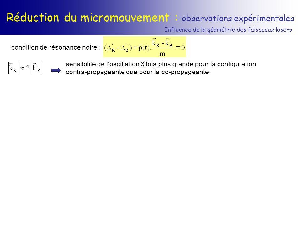 Réduction du micromouvement : observations expérimentales Influence de la géométrie des faisceaux lasers condition de résonance noire : sensibilité de