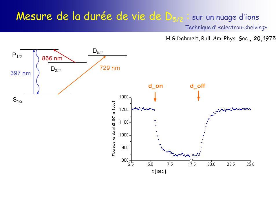 d_on d_off Mesure de la durée de vie de D 5/2 : sur un nuage dions H.G.Dehmelt, Bull. Am. Phys. Soc., 20,1975 S 1/2 P 1/2 D 3/2 397 nm 866 nm D 5/2 72