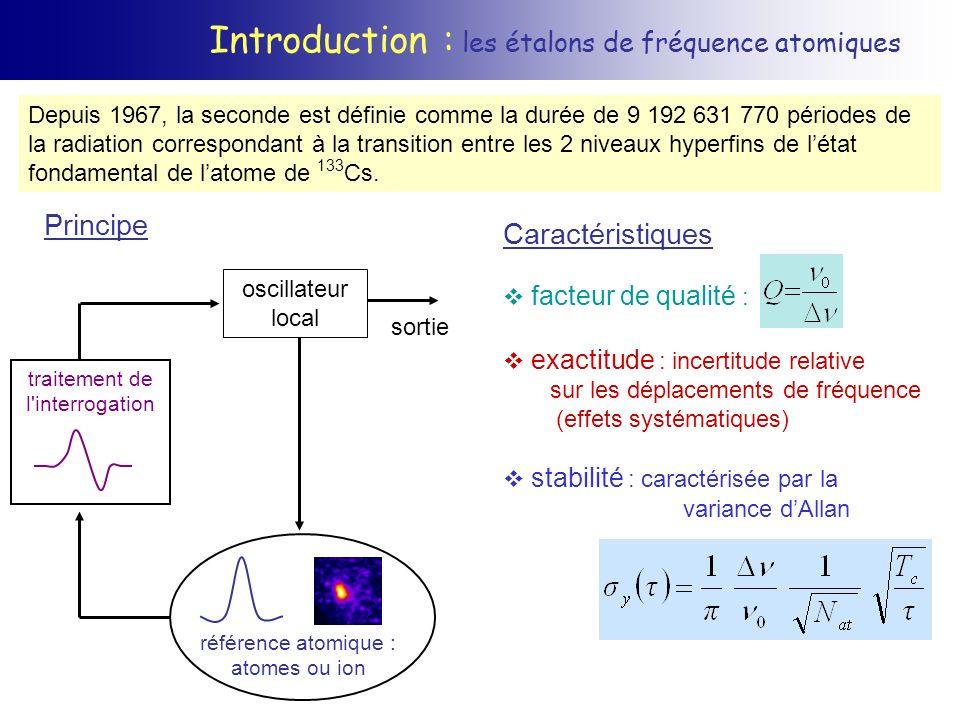 Introduction : du domaine micro-onde au domaine optique fréquence dans le domaine micro - onde 133 Cs : 9,192 631 770 GHz 87 Rb : 6,834 682 610… GHz facteur de qualité : 10 10 exactitude de fréquence : 7 x 10 -16 stabilité de fréquence : 1,5 x 10 -14 -1/2 Réaliser des étalons encore plus précis et stables => Augmenter 0 : transitions optiques (10 14 Hz) offrent un gain potentiel de 5 ordres de grandeur sur la précision et la stabilité.