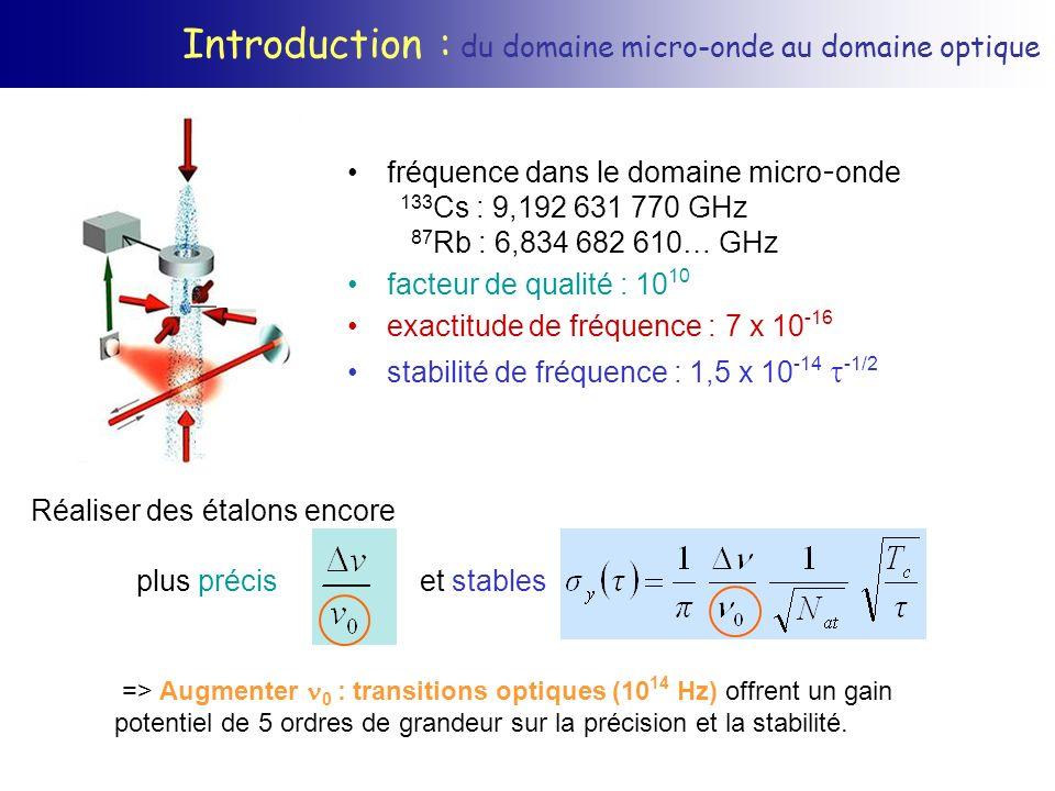 Vers un étalon de fréquence optique : effets systématiques Effet du moment quadrupolaire Le gradient du champ électrique local déplace la fréquence de transition par son couplage avec le moment quadrupolaire du niveau D 5/2 Dans le cas dun champ quadrupolaire, le déplacement est : est langle entre le champ magnétique et laxe de symétrie du piège leffet peut être mesuré dans 3D perpendiculaires et lincertitude réduite Un gradient de champ statique de lordre de 1V/mm sur 1 mm provoque un déplacement Δ = 1 Hz.