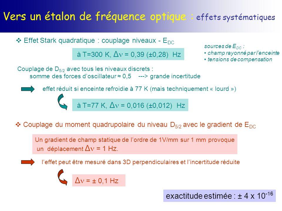 Vers un étalon de fréquence optique : effets systématiques à T=300 K, Δ = 0,39 (±0,28) Hz à T=77 K, Δ = 0,016 (±0,012) Hz effet réduit si enceinte ref