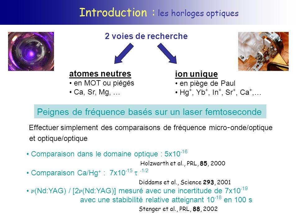 Introduction : les horloges optiques 2 voies de recherche atomes neutres en MOT ou piégés Ca, Sr, Mg, … ion unique en piège de Paul Hg +, Yb +, In +,