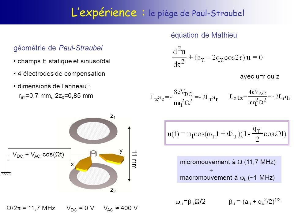 Lexpérience : le piège de Paul-Straubel géométrie de Paul-Straubel champs E statique et sinusoïdal 4 électrodes de compensation dimensions de lanneau