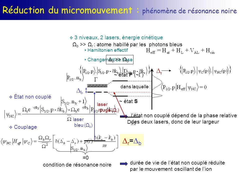 Réduction du micromouvement : phénomène de résonance noire létat non couplé dépend de la phase relative des deux lasers, donc de leur largeur État non
