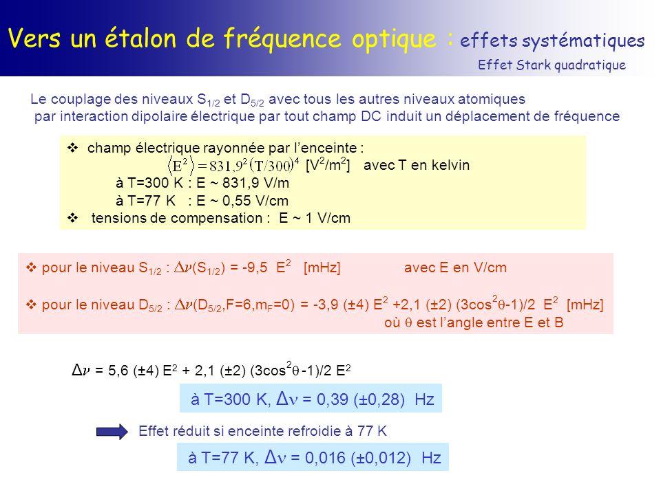 champ électrique rayonnée par lenceinte : [V 2 /m 2 ] avec T en kelvin à T=300 K : E ~ 831,9 V/m à T=77 K : E ~ 0,55 V/cm tensions de compensation : E