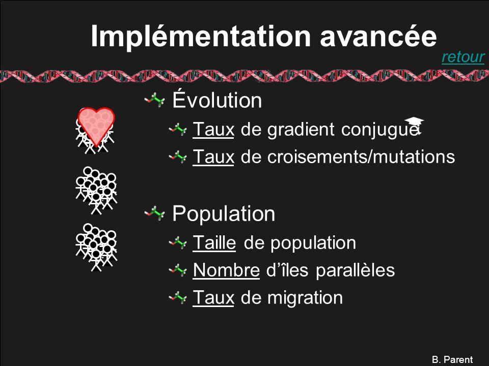 B. Parent Implémentation avancée Évolution Taux de gradient conjugué Taux de croisements/mutations Population Taille de population Nombre dîles parall