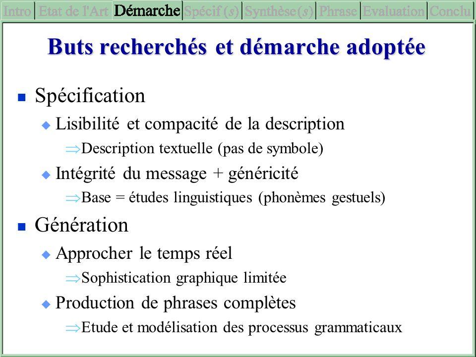 Buts recherchés et démarche adoptée Spécification Lisibilité et compacité de la description Description textuelle (pas de symbole) Intégrité du messag