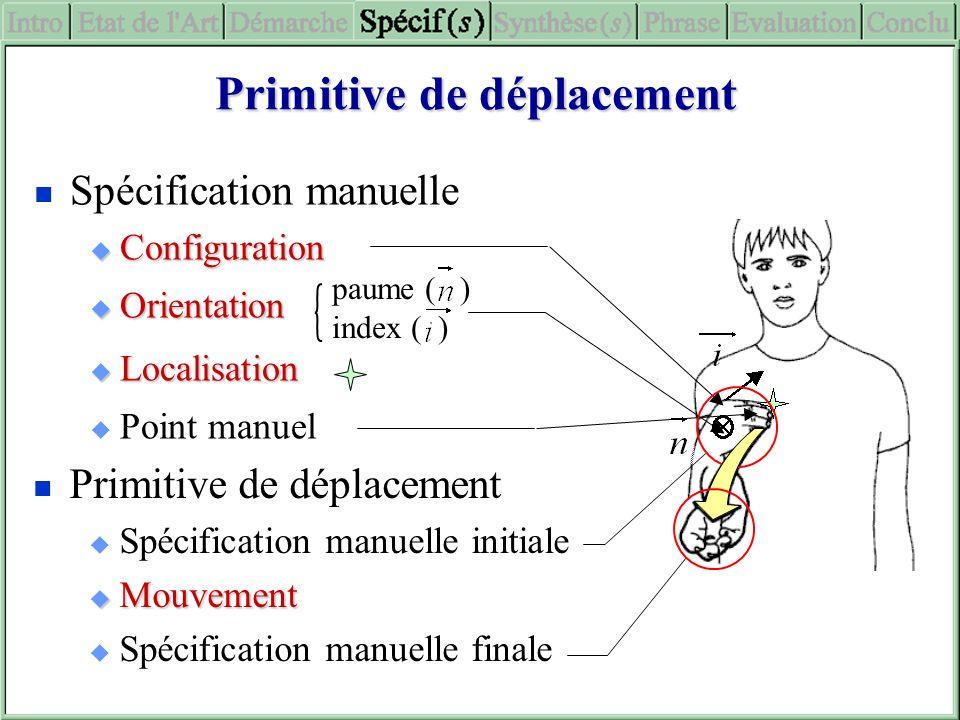 Spécification manuelle Configuration Configuration Orientation Orientation Localisation Localisation Point manuel Primitive de déplacement paume ( ) i