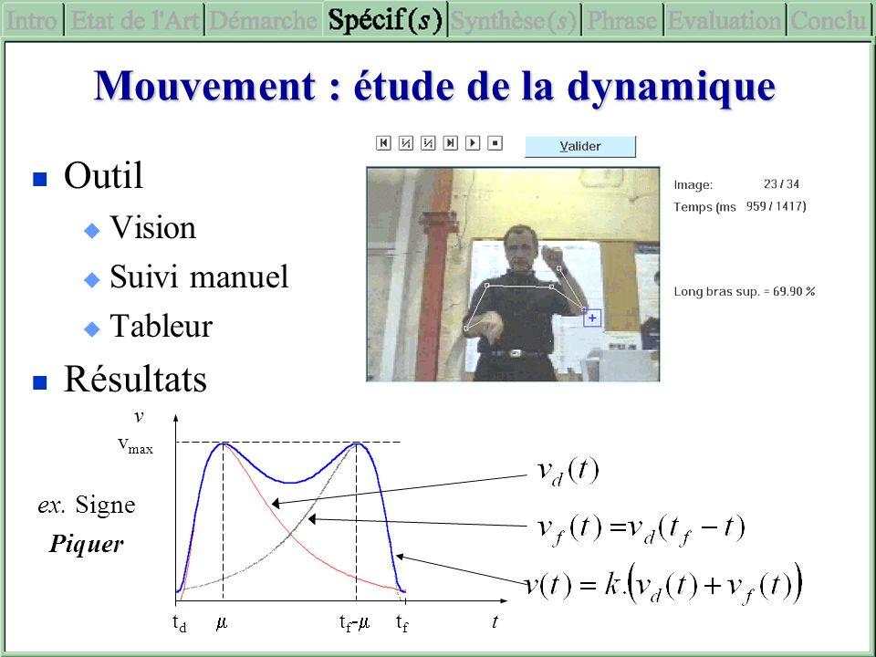 Outil Vision Suivi manuel Tableur Résultats Mouvement : étude de la dynamique tdtd tftf v max t f - t v ex. Signe Piquer