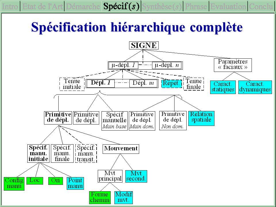Spécification hiérarchique complète