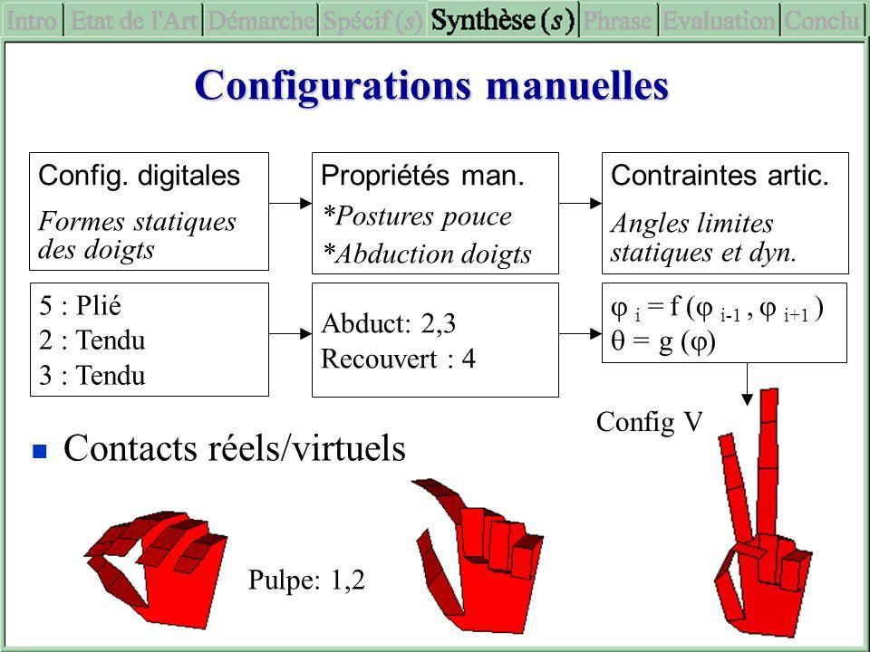 Config V Configurations manuelles Contacts réels/virtuels Config. digitales Formes statiques des doigts Propriétés man. *Postures pouce *Abduction doi