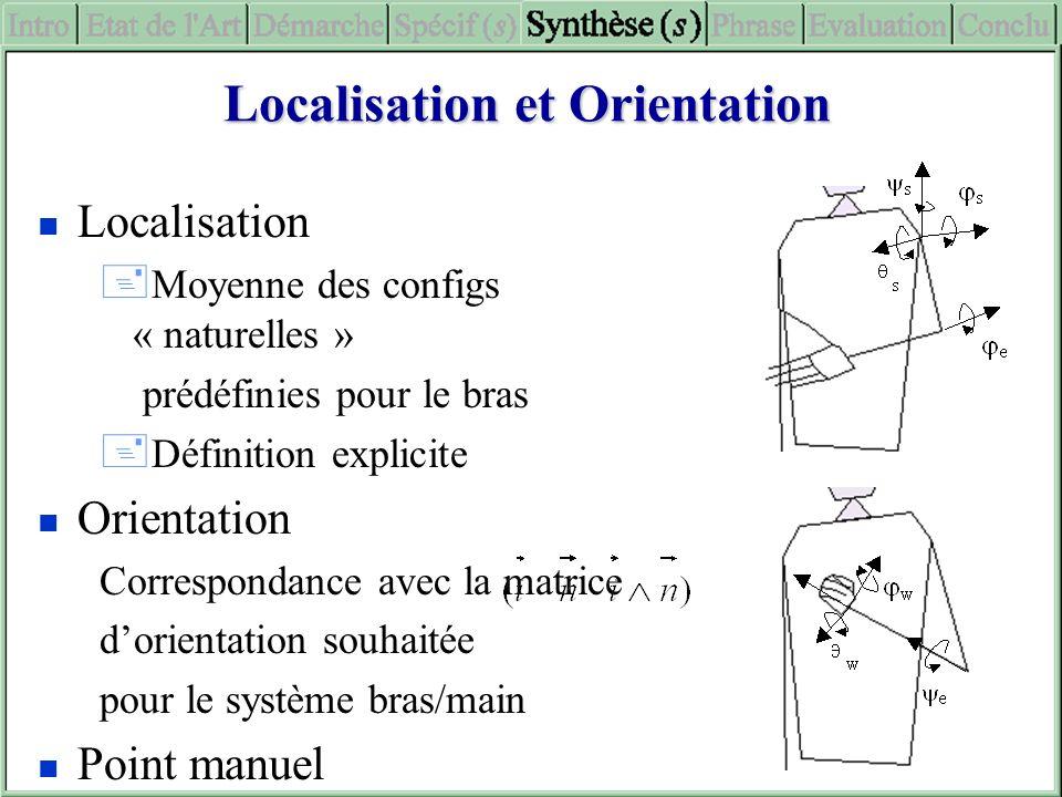 Localisation et Orientation Localisation + Moyenne des configs « naturelles » prédéfinies pour le bras + Définition explicite Orientation Correspondan