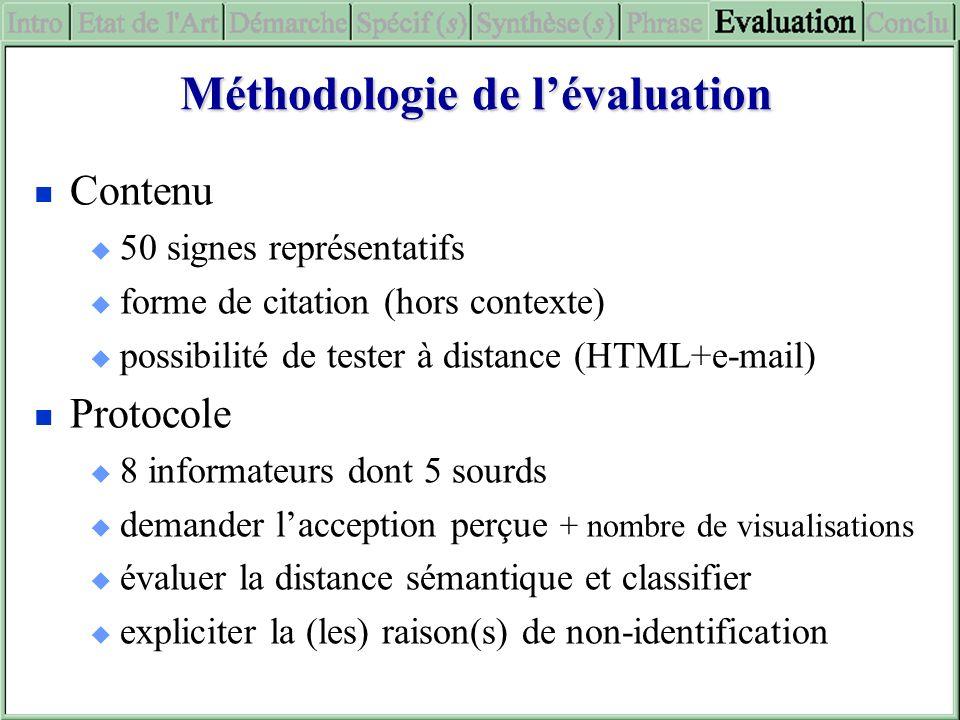 Méthodologie de lévaluation Contenu 50 signes représentatifs forme de citation (hors contexte) possibilité de tester à distance (HTML+e-mail) Protocol