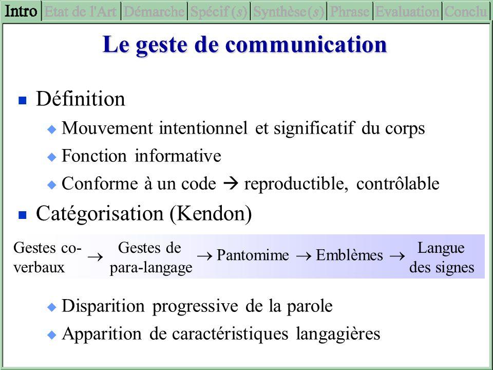 Le geste de communication Définition Mouvement intentionnel et significatif du corps Fonction informative Conforme à un code reproductible, contrôlabl