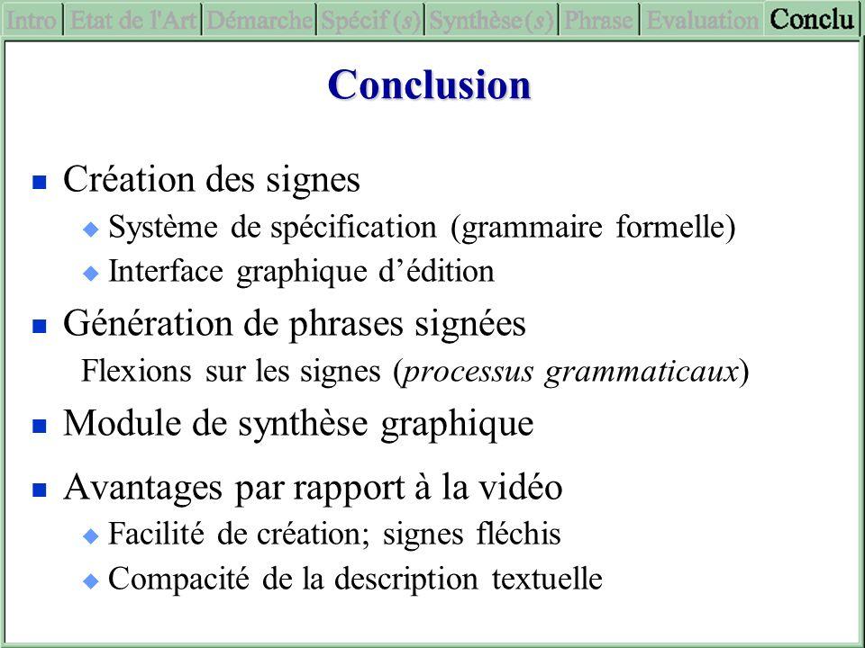 Conclusion Création des signes Système de spécification (grammaire formelle) Interface graphique dédition Génération de phrases signées Flexions sur l