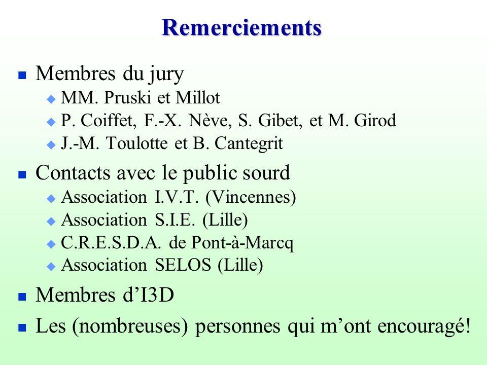 Remerciements Membres du jury MM. Pruski et Millot P. Coiffet, F.-X. Nève, S. Gibet, et M. Girod J.-M. Toulotte et B. Cantegrit Contacts avec le publi