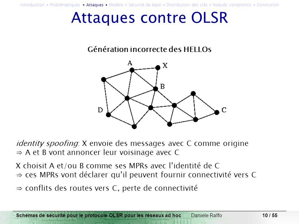 10 / 55 Attaques contre OLSR Génération incorrecte des HELLOs identity spoofing: X envoie des messages avec C comme origine A et B vont annoncer leur