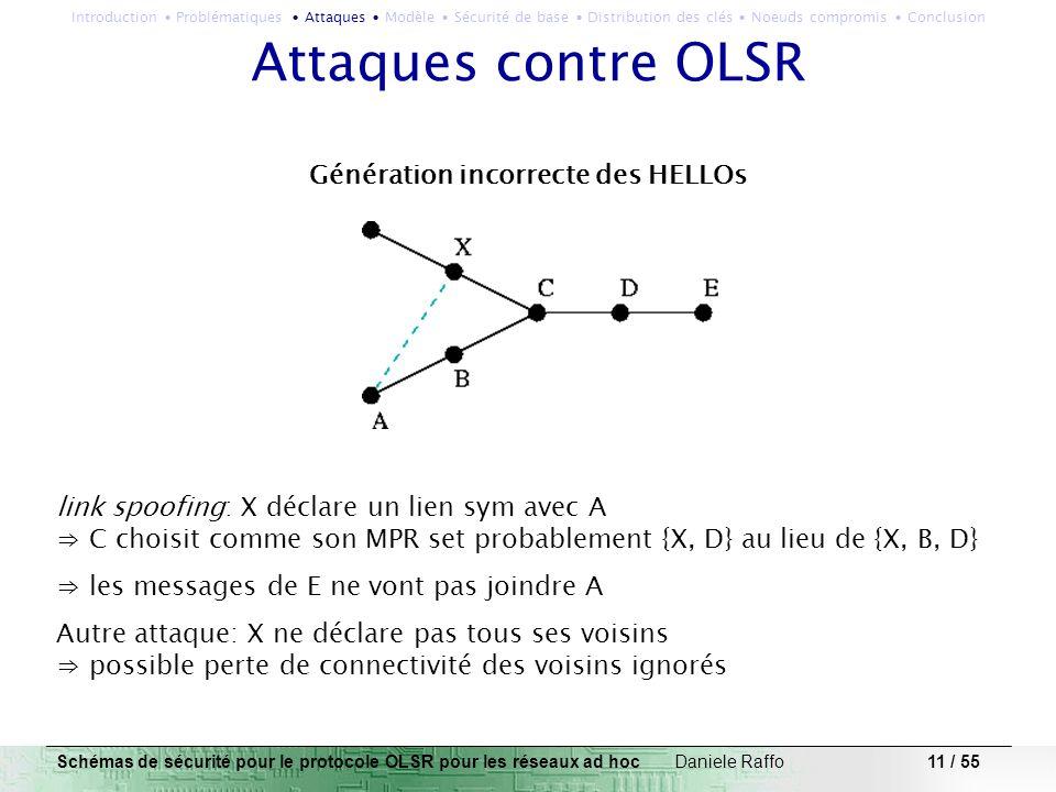 11 / 55 Attaques contre OLSR Génération incorrecte des HELLOs link spoofing: X déclare un lien sym avec A C choisit comme son MPR set probablement {X,
