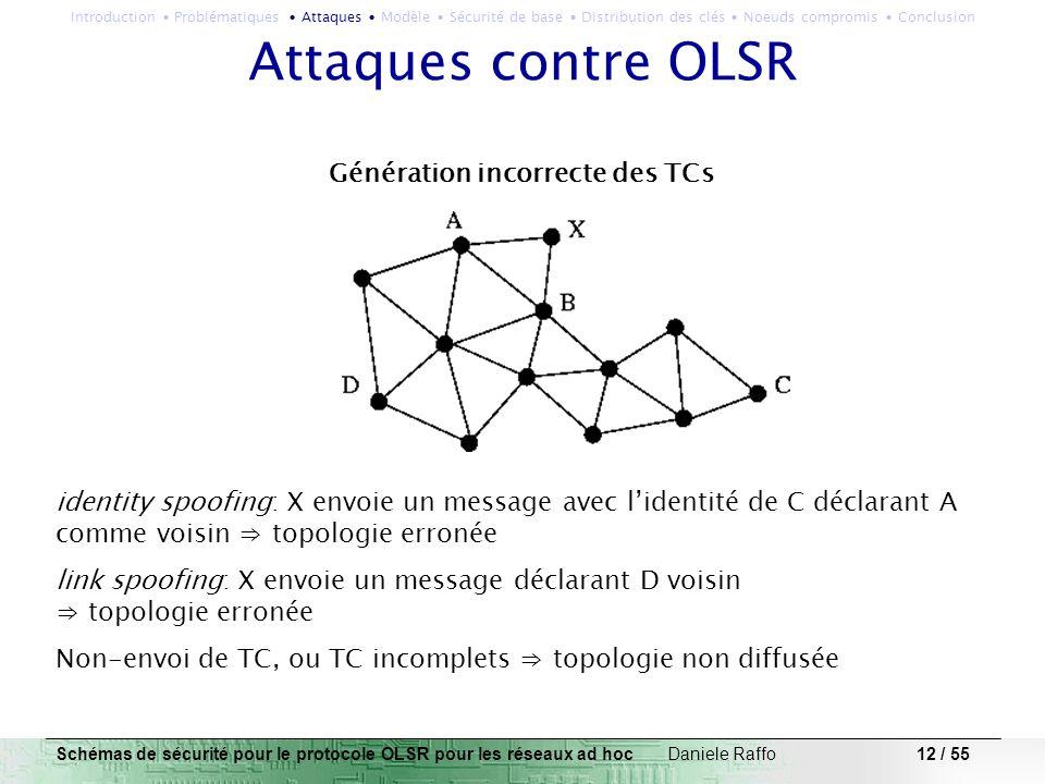 12 / 55 Attaques contre OLSR Génération incorrecte des TCs identity spoofing: X envoie un message avec lidentité de C déclarant A comme voisin topolog