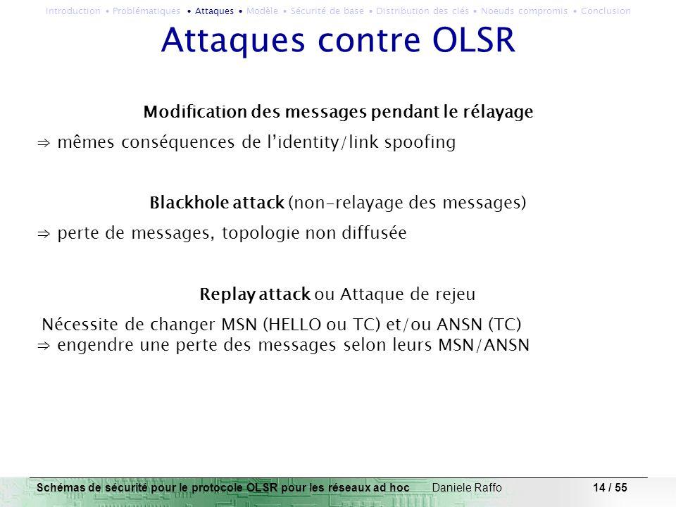 14 / 55 Attaques contre OLSR Modification des messages pendant le rélayage mêmes conséquences de lidentity/link spoofing Blackhole attack (non-relayag