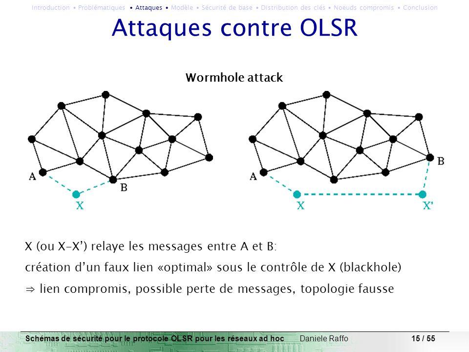 15 / 55 Attaques contre OLSR Wormhole attack X (ou X-X) relaye les messages entre A et B: création dun faux lien «optimal» sous le contrôle de X (blac