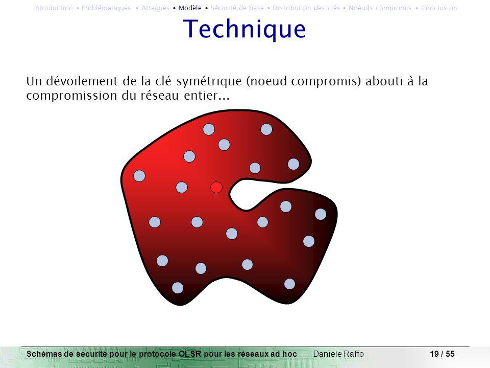 19 / 55 Technique Un dévoilement de la clé symétrique (noeud compromis) abouti à la compromission du réseau entier... Schémas de sécurité pour le prot