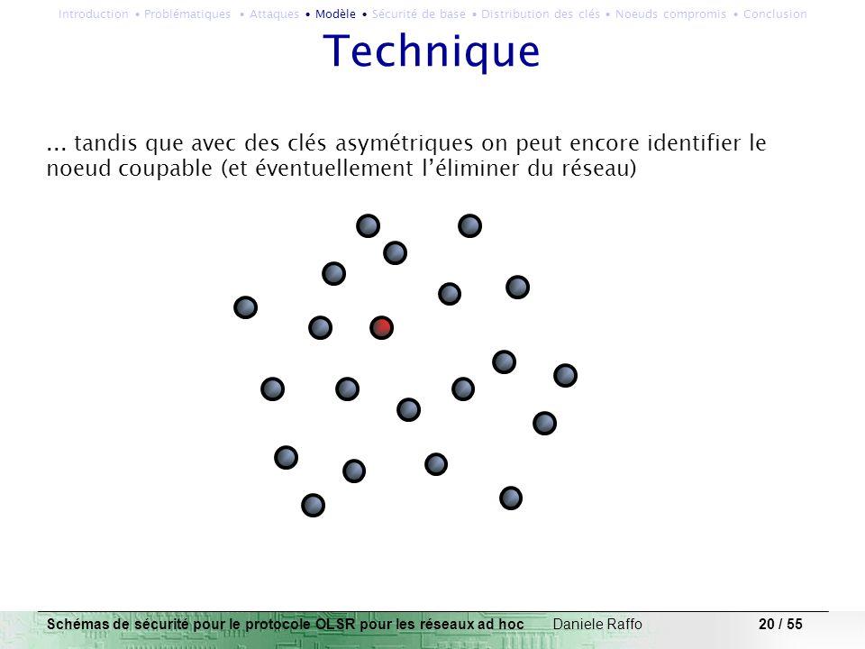 20 / 55 Technique... tandis que avec des clés asymétriques on peut encore identifier le noeud coupable (et éventuellement léliminer du réseau) Schémas