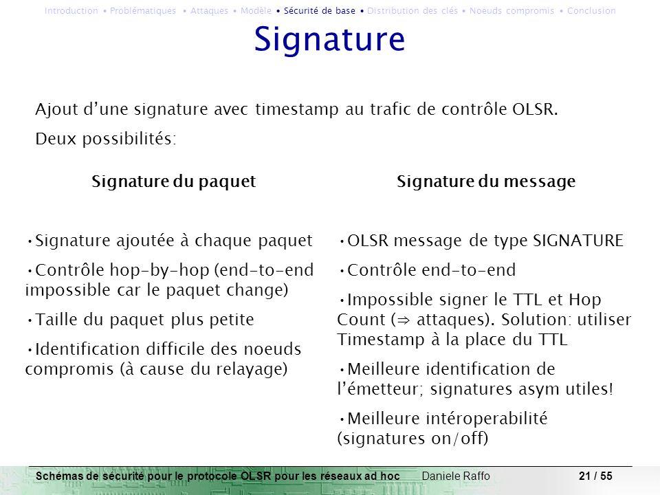 21 / 55 Signature Ajout dune signature avec timestamp au trafic de contrôle OLSR. Deux possibilités: Schémas de sécurité pour le protocole OLSR pour l