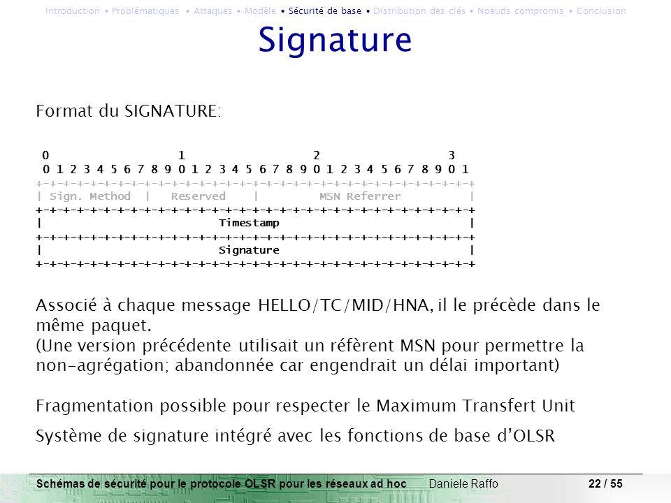 22 / 55 Signature Format du SIGNATURE: 0 1 2 3 0 1 2 3 4 5 6 7 8 9 0 1 2 3 4 5 6 7 8 9 0 1 2 3 4 5 6 7 8 9 0 1 +-+-+-+-+-+-+-+-+-+-+-+-+-+-+-+-+-+-+-+