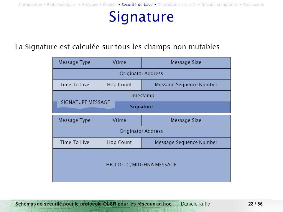 23 / 55 Signature Schémas de sécurité pour le protocole OLSR pour les réseaux ad hoc Daniele Raffo Time To LiveHop CountMessage Sequence Number Origin