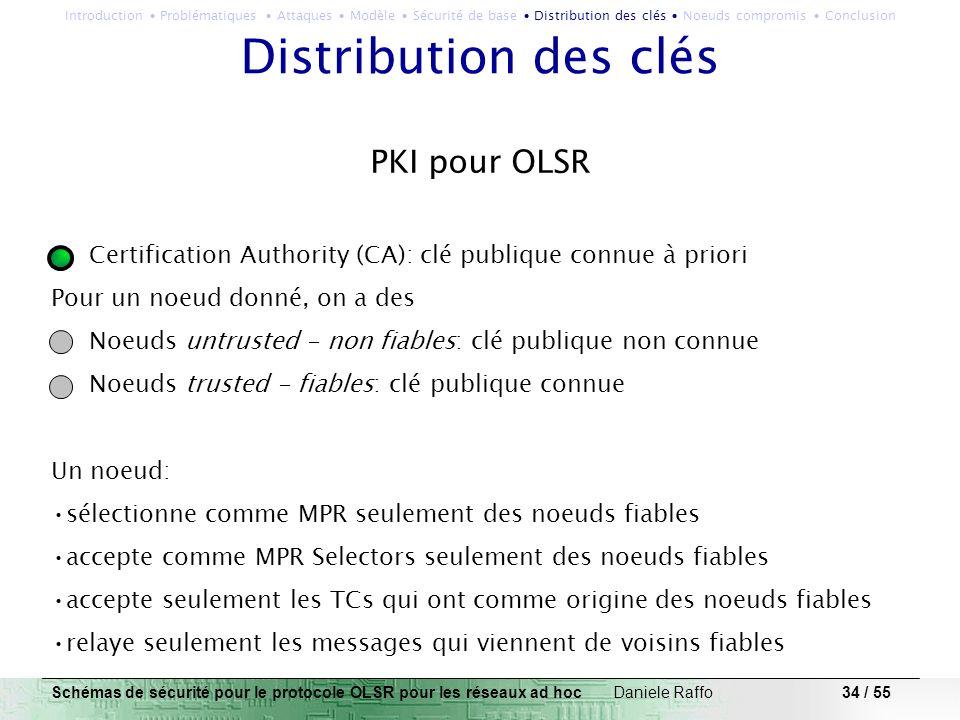 34 / 55 Distribution des clés PKI pour OLSR Certification Authority (CA): clé publique connue à priori Pour un noeud donné, on a des Noeuds untrusted