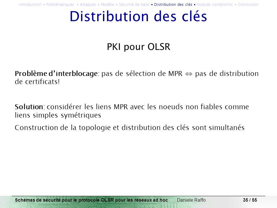35 / 55 Distribution des clés PKI pour OLSR Problème dinterblocage: pas de sélection de MPR pas de distribution de certificats! Solution: considérer l