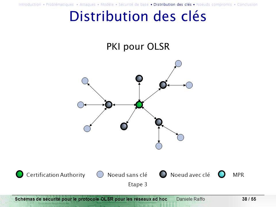 38 / 55 PKI pour OLSR Certification Authority Noeud sans clé Noeud avec clé MPR Etape 3 Distribution des clés Schémas de sécurité pour le protocole OL