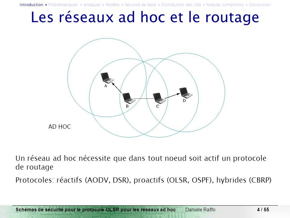 45 / 55 Signatures multiples Cette information est le Link Code transmis dans un HELLO Schémas de sécurité pour le protocole OLSR pour les réseaux ad hoc Daniele Raffo t1t1 t2t2 t3t3 t4t4 BA (vide) A: ASYM_LINK B: SYM_LINK A: SYM_NEIGH ou MPR_NEIGH A: ASYM_LINK B: SYM_LINK Introduction Problématiques Attaques Modèle Sécurité de base Distribution des clés Noeuds compromis Conclusion (vide)
