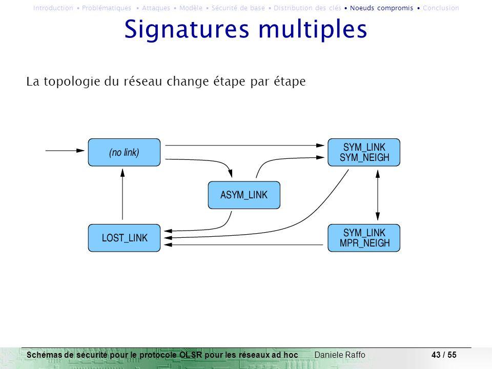 43 / 55 Signatures multiples La topologie du réseau change étape par étape Schémas de sécurité pour le protocole OLSR pour les réseaux ad hoc Daniele