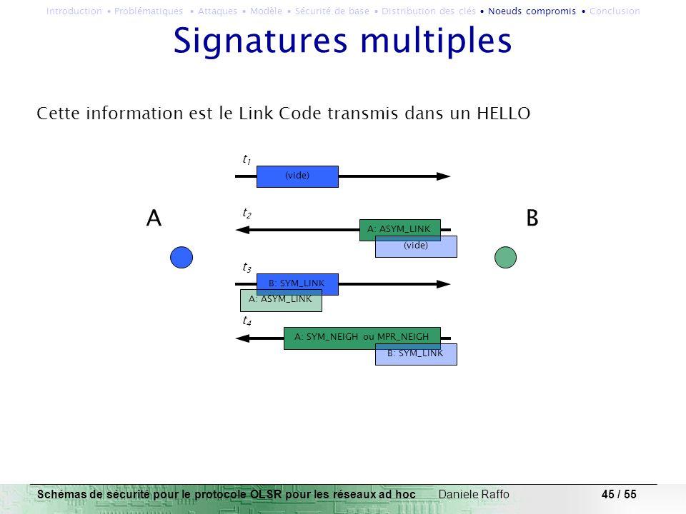 45 / 55 Signatures multiples Cette information est le Link Code transmis dans un HELLO Schémas de sécurité pour le protocole OLSR pour les réseaux ad