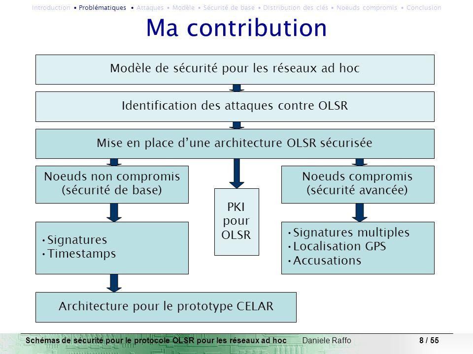 8 / 55 Ma contribution Schémas de sécurité pour le protocole OLSR pour les réseaux ad hoc Daniele Raffo Identification des attaques contre OLSR Mise e
