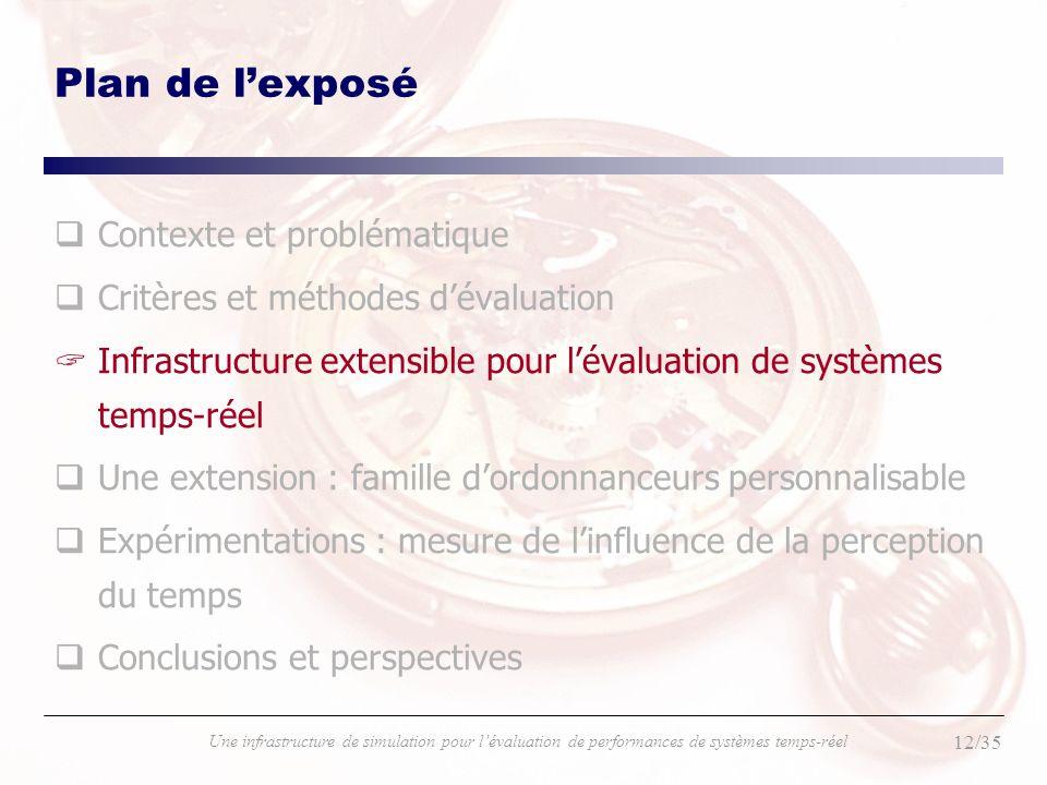 12/35 Une infrastructure de simulation pour lévaluation de performances de systèmes temps-réel Plan de lexposé qContexte et problématique qCritères et